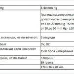 diaton tonometer_technical specifications_08.02.2015